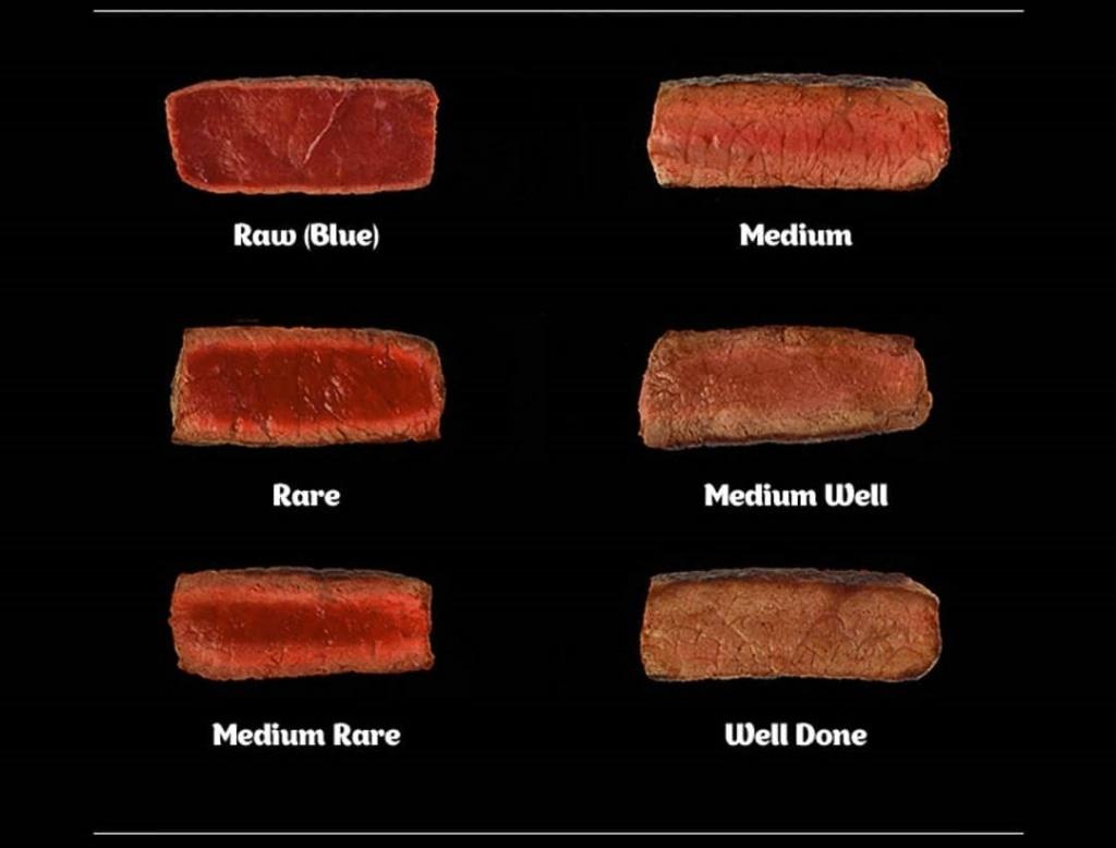 степени прожарки мяса на русском языке